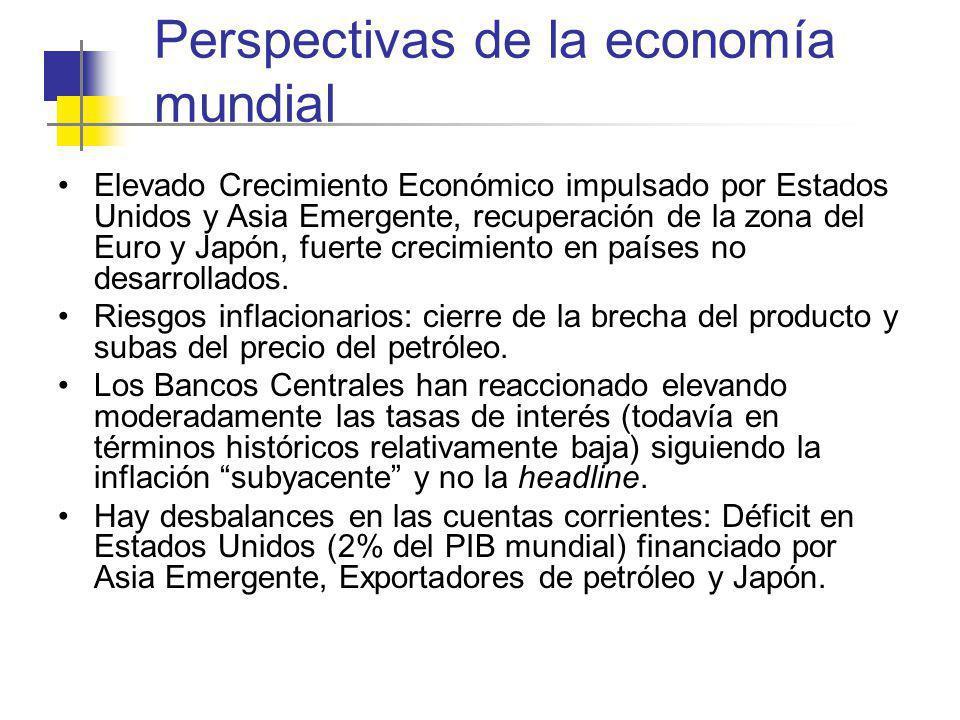Perspectivas de la economía mundial Elevado Crecimiento Económico impulsado por Estados Unidos y Asia Emergente, recuperación de la zona del Euro y Ja