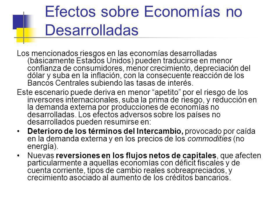 Efectos sobre Economías no Desarrolladas Los mencionados riesgos en las economías desarrolladas (básicamente Estados Unidos) pueden traducirse en meno