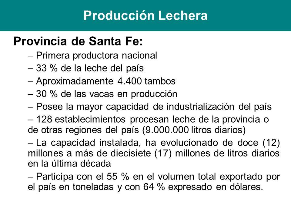 Provincia de Santa Fe: – Primera productora nacional – 33 % de la leche del país – Aproximadamente 4.400 tambos – 30 % de las vacas en producción – Po