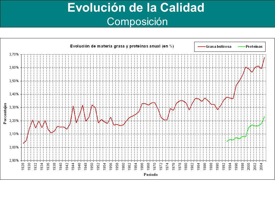 Conclusiones Es obvio que Santa Fe y Argentina poseen condiciones excepcionales para el desarrollo del sector.