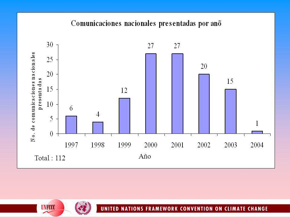 AÑO Total : 112 Año
