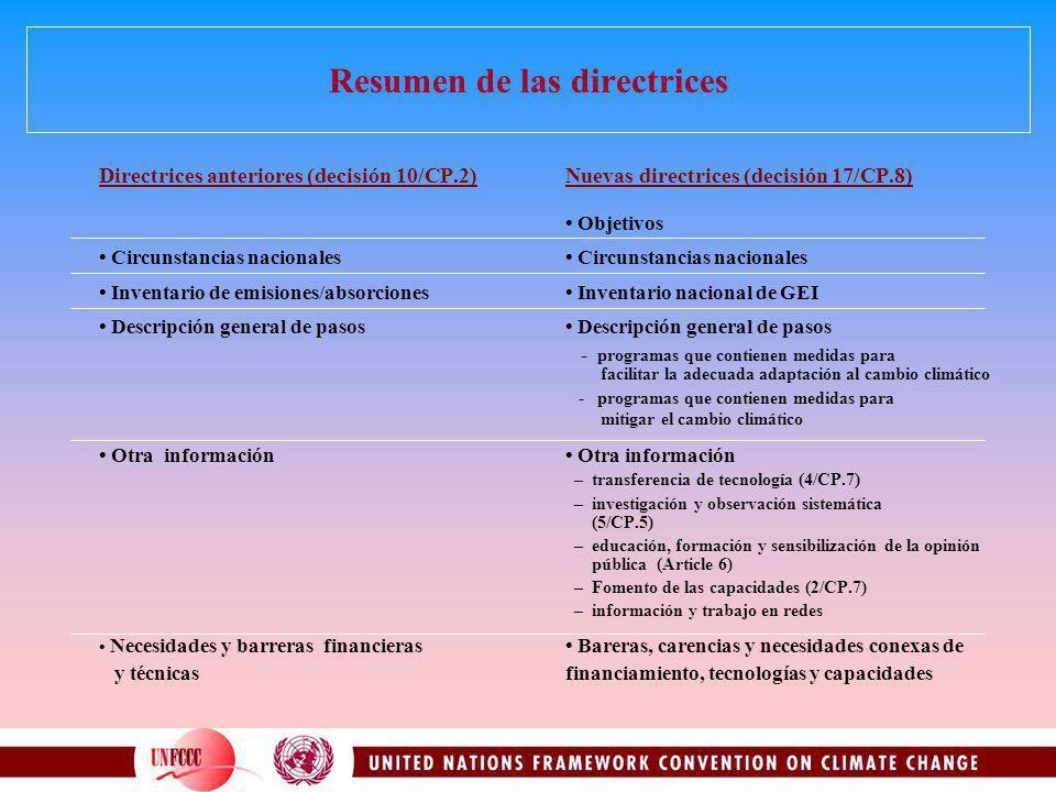 Resumen de las directrices Directrices anteriores (decisión 10/CP.2) Nuevas directrices (decisión 17/CP.8) Objetivos Circunstancias nacionales Circuns