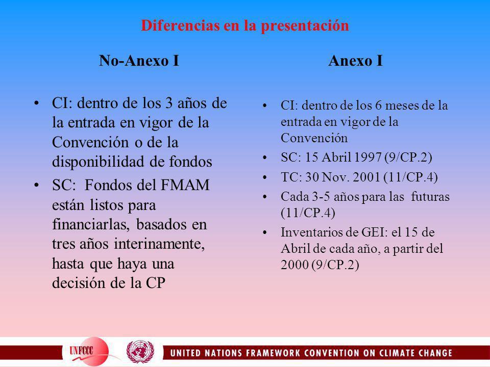 Diferencias en la presentación CI: dentro de los 3 años de la entrada en vigor de la Convención o de la disponibilidad de fondos SC: Fondos del FMAM están listos para financiarlas, basados en tres años interinamente, hasta que haya una decisión de la CP CI: dentro de los 6 meses de la entrada en vigor de la Convención SC: 15 Abril 1997 (9/CP.2) TC: 30 Nov.