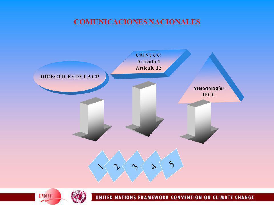 DIRECTICES DE LA CP CMNUCC Articulo 4 Articulo 12 Metodologías IPCC COMUNICACIONES NACIONALES 1 2 3 4 5