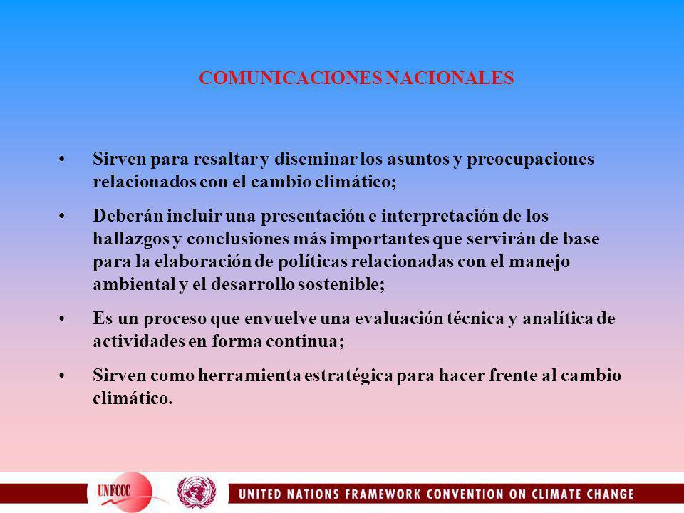 Sirven para resaltar y diseminar los asuntos y preocupaciones relacionados con el cambio climático; Deberán incluir una presentación e interpretación