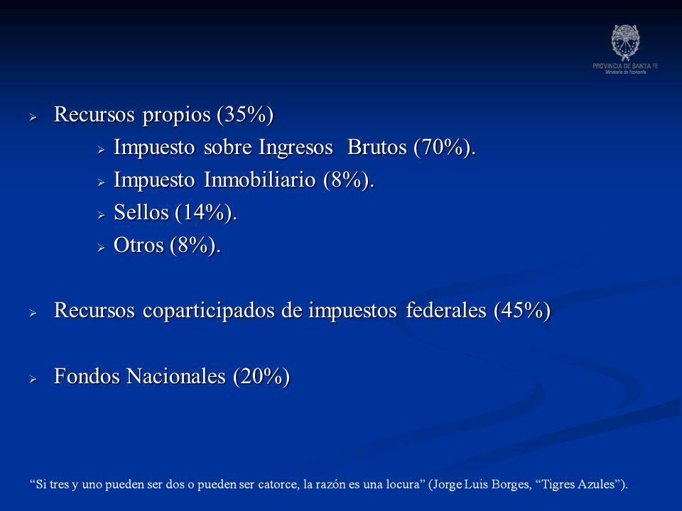 Recursos propios (35%) Recursos propios (35%) Impuesto sobre Ingresos Brutos (70%).