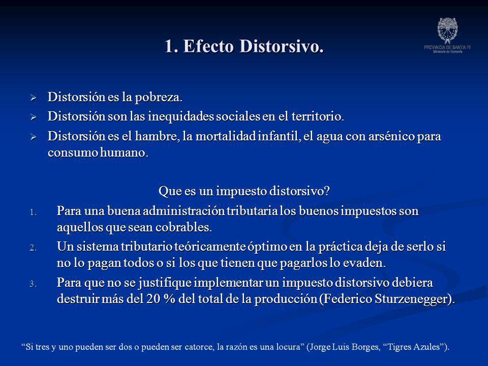 1.Efecto Distorsivo. Distorsión es la pobreza. Distorsión es la pobreza.