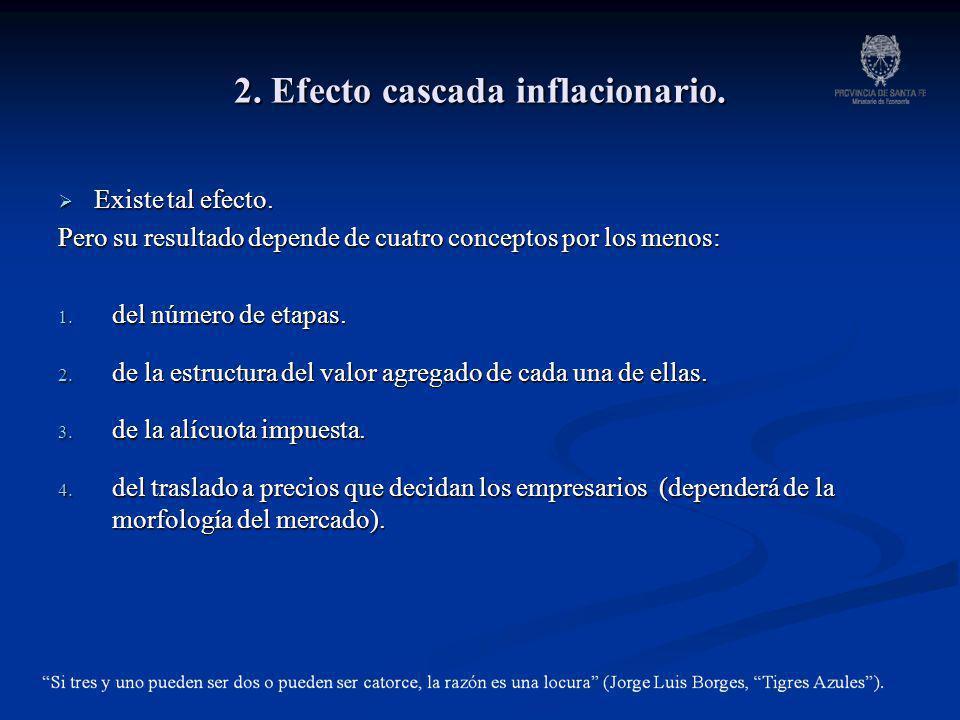 2.Efecto cascada inflacionario. Existe tal efecto.