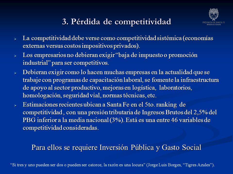 3. Pérdida de competitividad La competitividad debe verse como competitividad sistémica (economías externas versus costos impositivos privados). La co