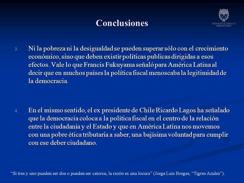 Conclusiones 3.