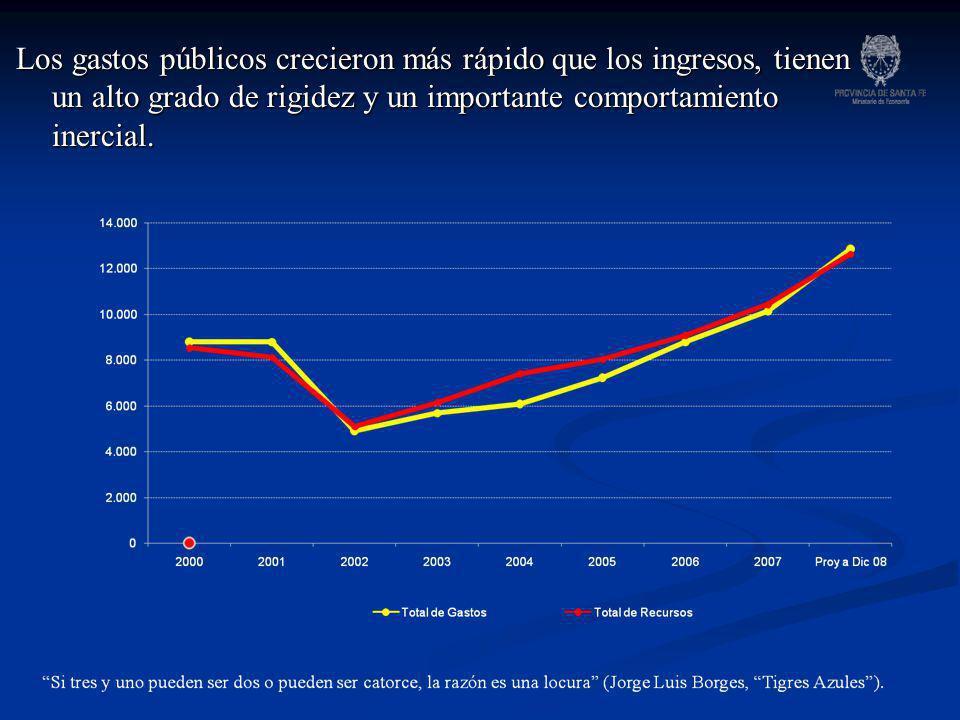 Los gastos públicos crecieron más rápido que los ingresos, tienen un alto grado de rigidez y un importante comportamiento inercial.