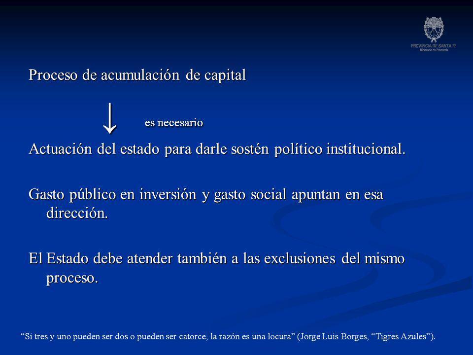 Proceso de acumulación de capital es necesario es necesario Actuación del estado para darle sostén político institucional.