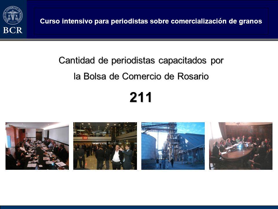 Curso intensivo para periodistas sobre comercialización de granos Cantidad de periodistas capacitados por la Bolsa de Comercio de Rosario 211