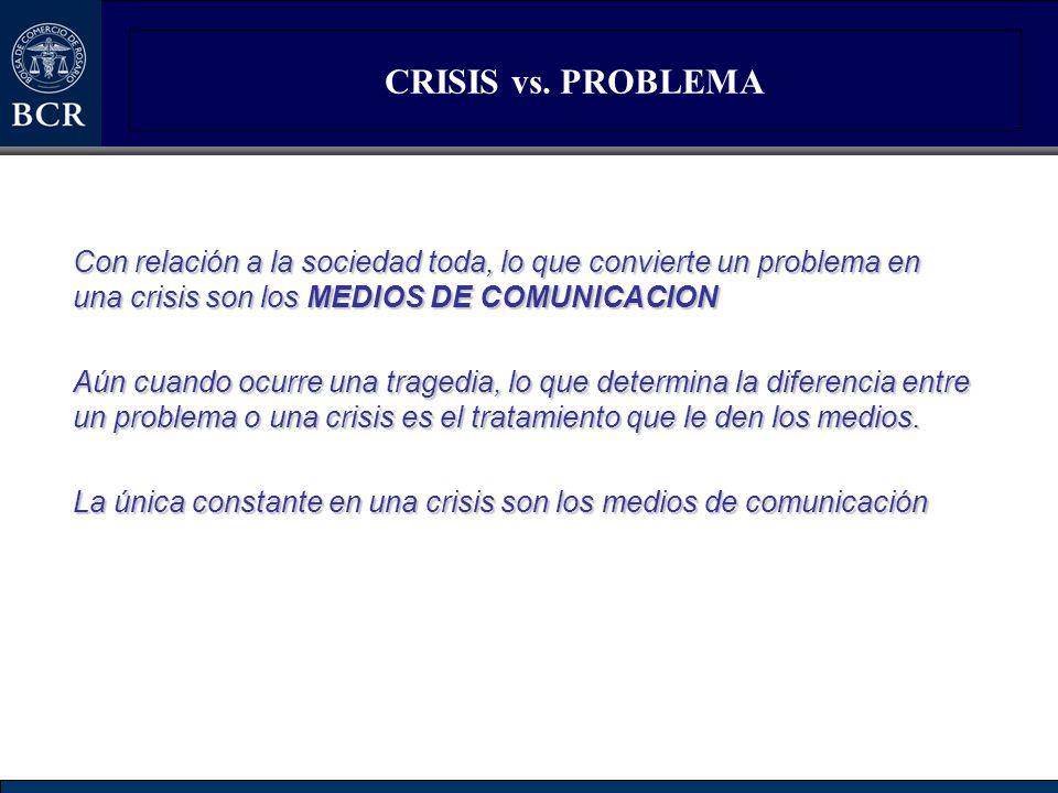 CRISIS vs. PROBLEMA Con relación a la sociedad toda, lo que convierte un problema en una crisis son los MEDIOS DE COMUNICACION Aún cuando ocurre una t