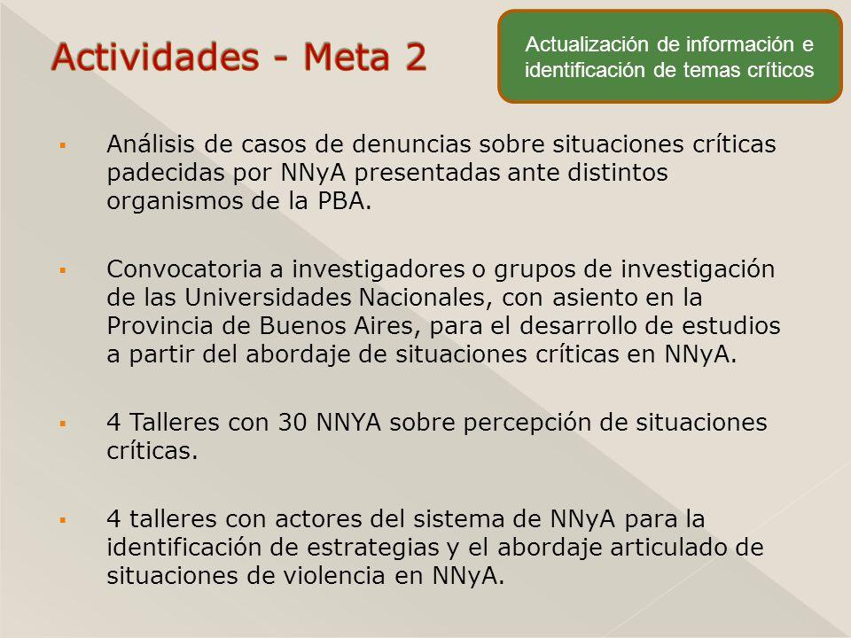 Análisis de casos de denuncias sobre situaciones críticas padecidas por NNyA presentadas ante distintos organismos de la PBA.