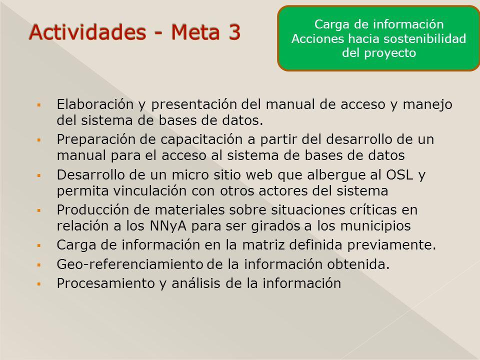 Elaboración y presentación del manual de acceso y manejo del sistema de bases de datos.