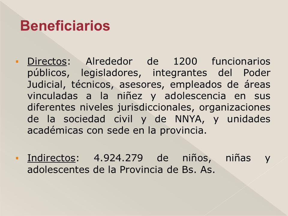 Directos: Alrededor de 1200 funcionarios públicos, legisladores, integrantes del Poder Judicial, técnicos, asesores, empleados de áreas vinculadas a la niñez y adolescencia en sus diferentes niveles jurisdiccionales, organizaciones de la sociedad civil y de NNYA, y unidades académicas con sede en la provincia.