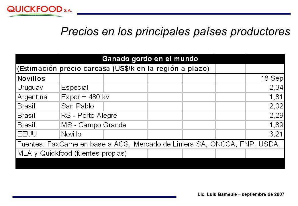 Precios en los principales países productores Lic. Luis Bameule – septiembre de 2007