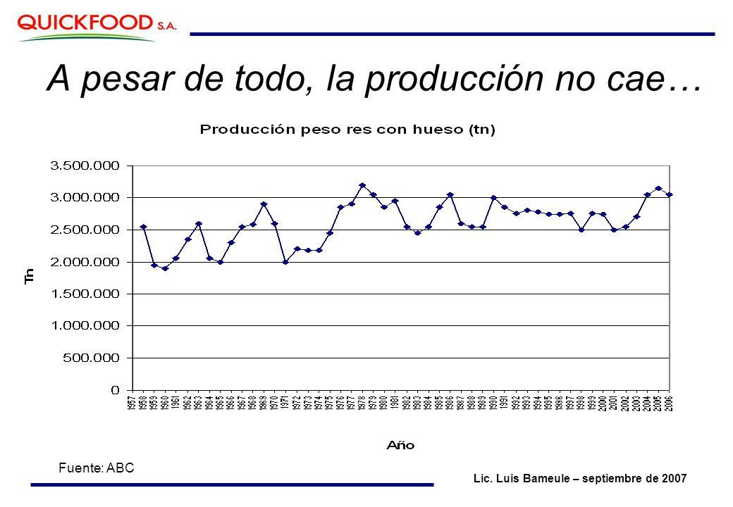 A pesar de todo, la producción no cae… Fuente: ABC Lic. Luis Bameule – septiembre de 2007