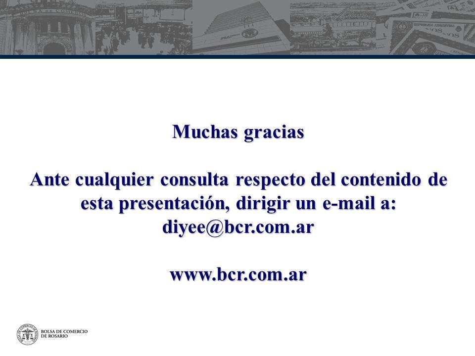 Muchas gracias Ante cualquier consulta respecto del contenido de esta presentación, dirigir un e-mail a: diyee@bcr.com.ar www.bcr.com.ar