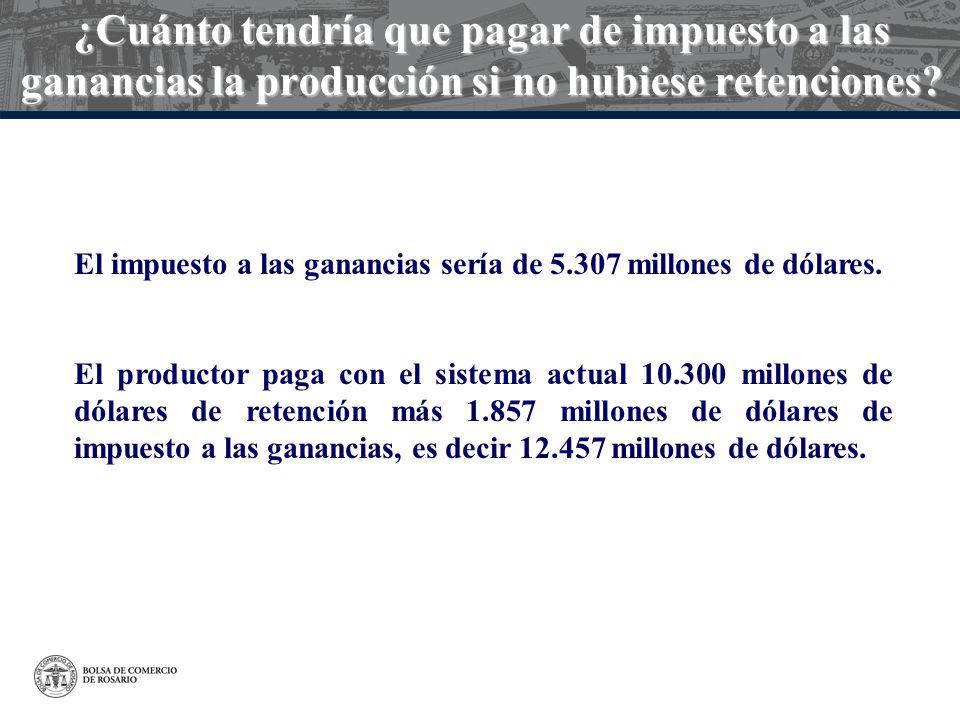 ¿Cuánto tendría que pagar de impuesto a las ganancias la producción si no hubiese retenciones? El impuesto a las ganancias sería de 5.307 millones de