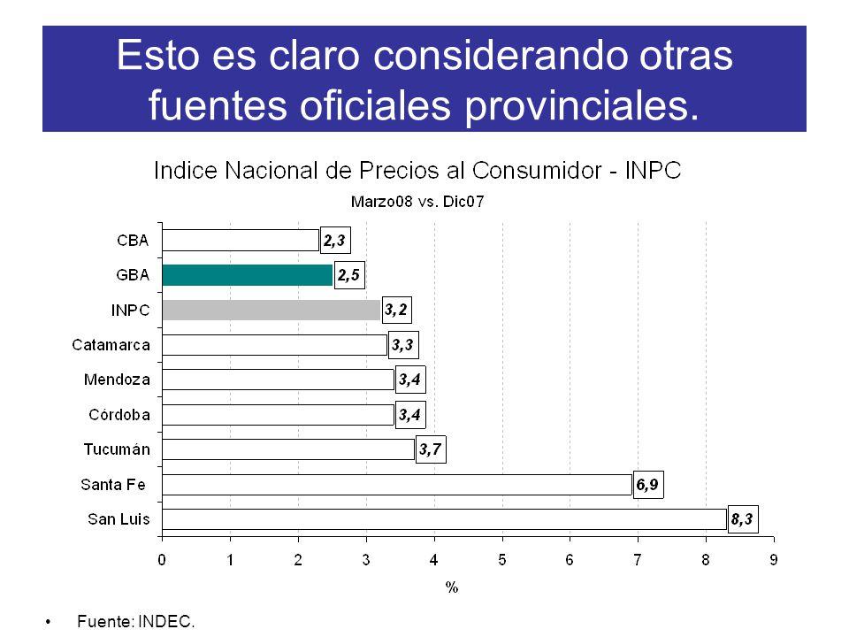 Esto es claro considerando otras fuentes oficiales provinciales. Fuente: INDEC.