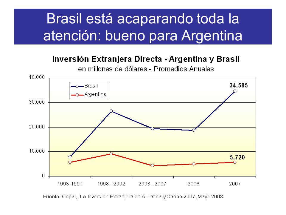 Brasil está acaparando toda la atención: bueno para Argentina