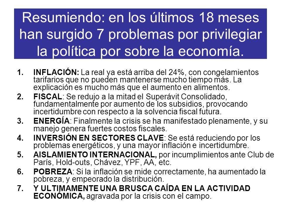 Resumiendo: en los últimos 18 meses han surgido 7 problemas por privilegiar la política por sobre la economía.
