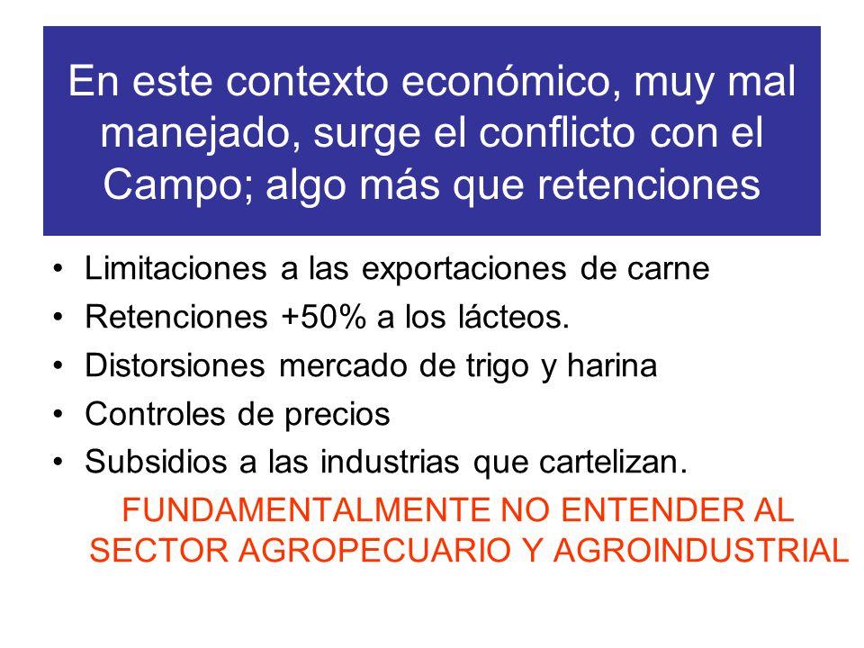 En este contexto económico, muy mal manejado, surge el conflicto con el Campo; algo más que retenciones Limitaciones a las exportaciones de carne Retenciones +50% a los lácteos.