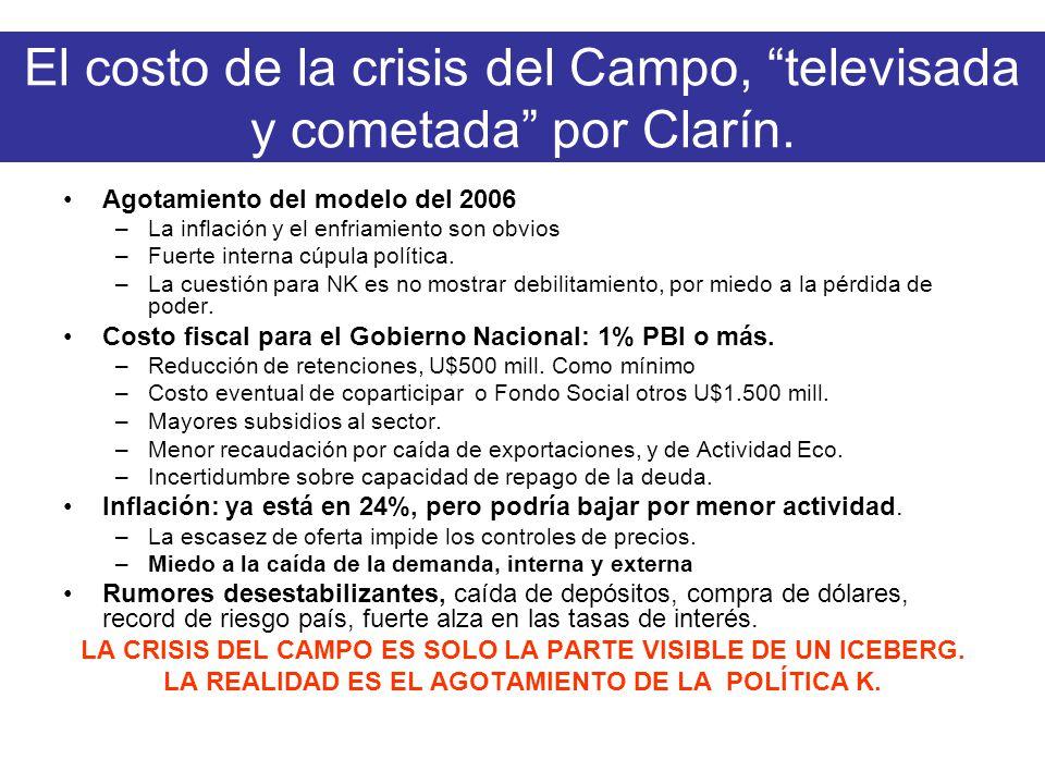 El costo de la crisis del Campo, televisada y cometada por Clarín.