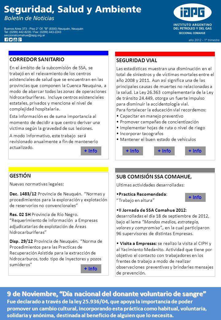 GESTIÓN Nuevas normativas legales: Dec. 1483/12 Provincia de Neuquén.