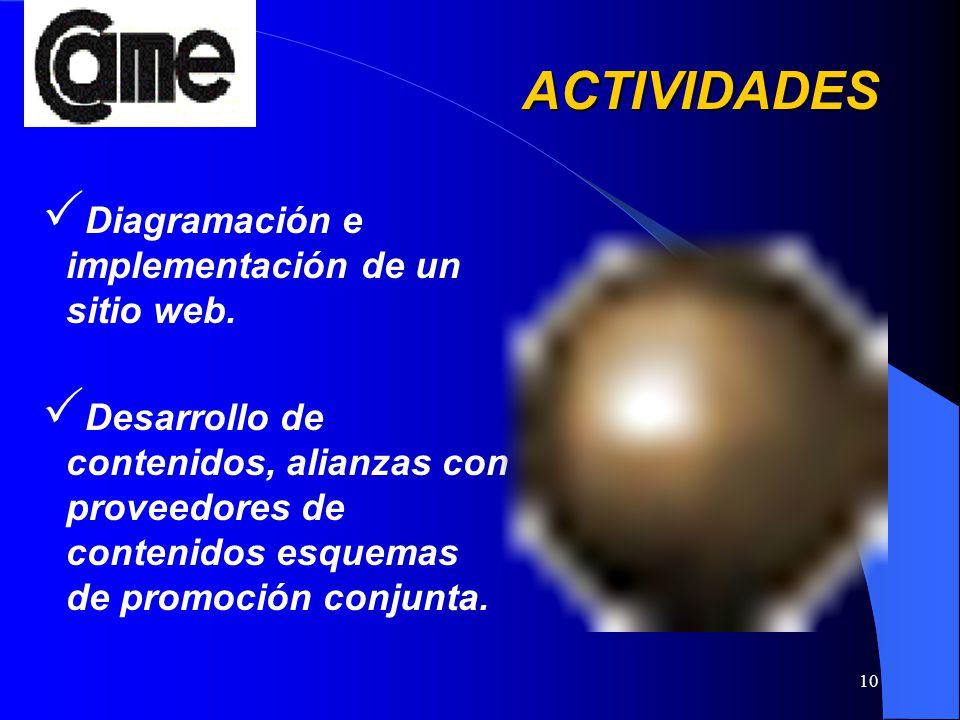 10 ACTIVIDADES Diagramación e implementación de un sitio web. Desarrollo de contenidos, alianzas con proveedores de contenidos esquemas de promoción c