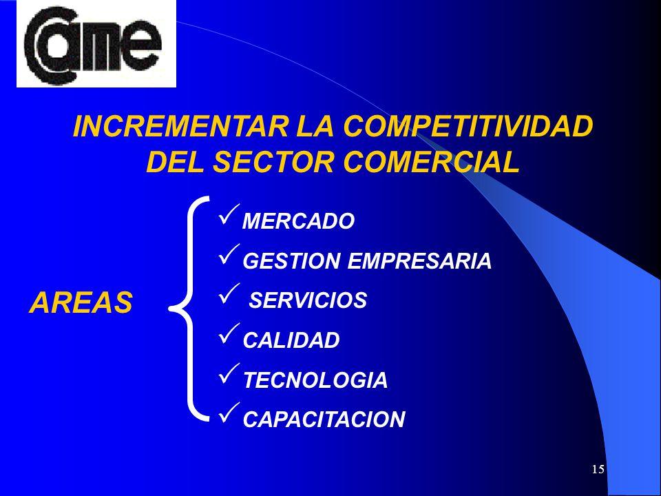 15 INCREMENTAR LA COMPETITIVIDAD DEL SECTOR COMERCIAL AREAS MERCADO GESTION EMPRESARIA SERVICIOS CALIDAD TECNOLOGIA CAPACITACION