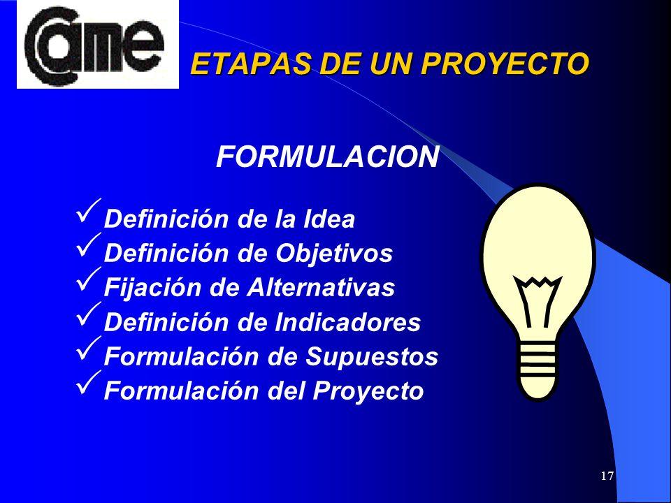 17 Definición de la Idea Definición de Objetivos Fijación de Alternativas Definición de Indicadores Formulación de Supuestos Formulación del Proyecto