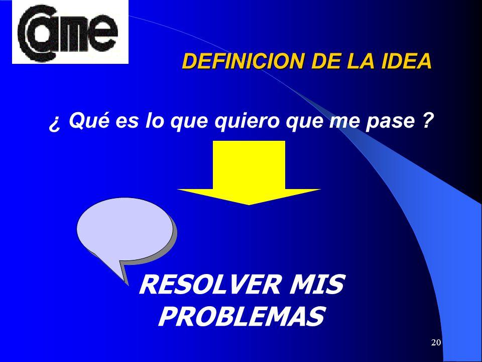 20 DEFINICION DE LA IDEA DEFINICION DE LA IDEA ¿ Qué es lo que quiero que me pase ? RESOLVER MIS PROBLEMAS
