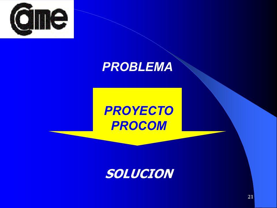 21 PROBLEMA SOLUCION PROYECTO PROCOM