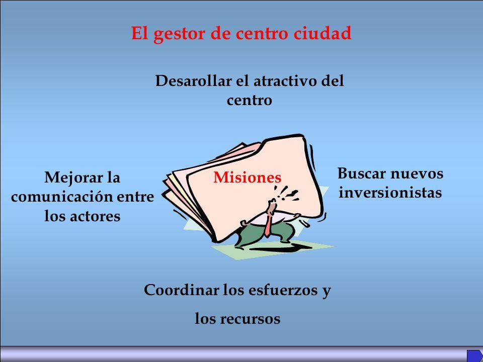 El gestor de centro ciudad Desarollar el atractivo del centro Coordinar los esfuerzos y los recursos Buscar nuevos inversionistas Mejorar la comunicación entre los actores Misiones