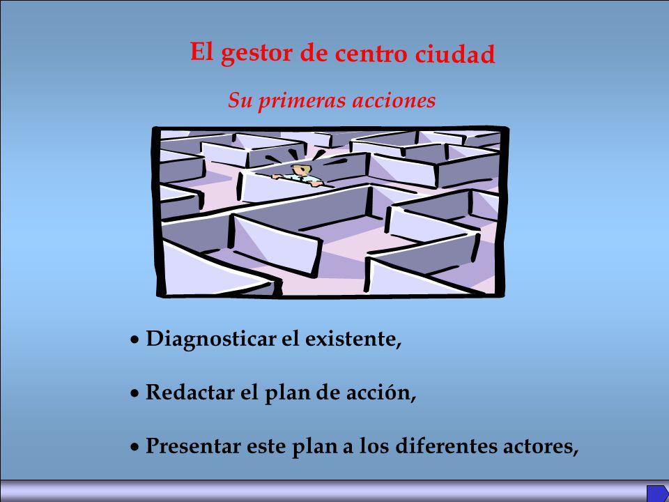 Diagnosticar el existente, Redactar el plan de acción, Presentar este plan a los diferentes actores, El gestor de centro ciudad Su primeras acciones