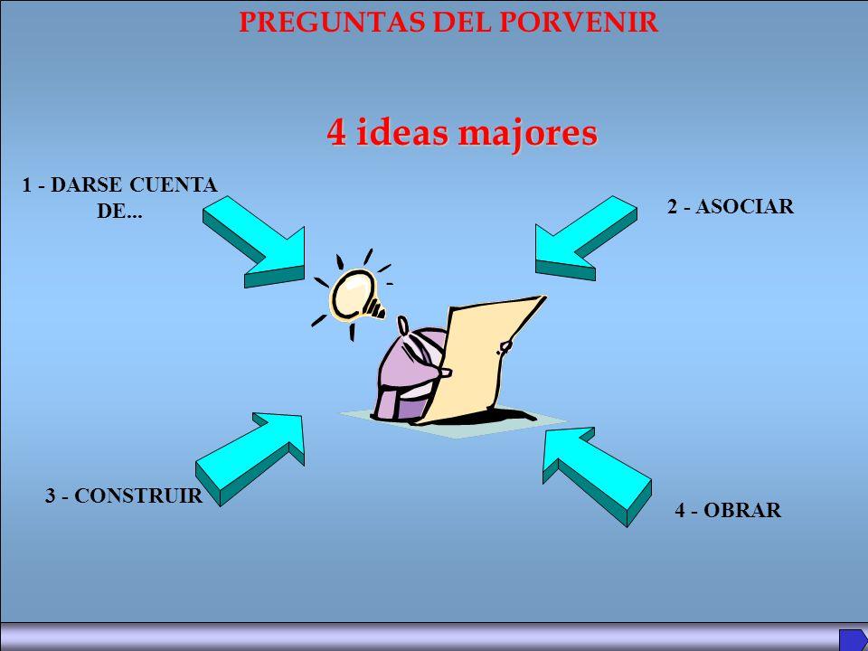 PREGUNTAS DEL PORVENIR 4 ideas majores 1 - DARSE CUENTA DE... 2 - ASOCIAR 3 - CONSTRUIR 4 - OBRAR