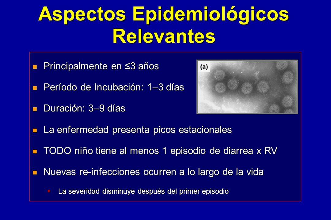 Incidencia de Diarrea por Provincia Patrones Epidemiológicos de la Enfermedad Diarreica en la Argentina Diarrea en Argentina
