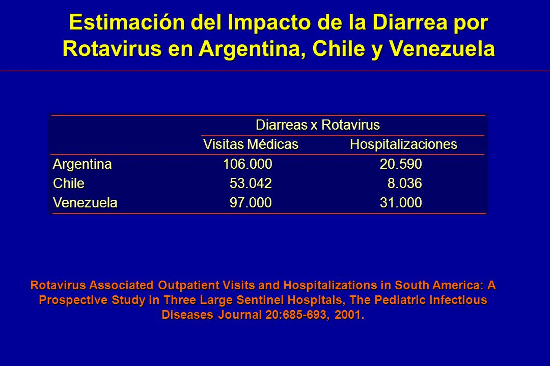 Rotavirus Associated Outpatient Visits and Hospitalizations in South America: A Prospective Study in Three Large Sentinel Hospitals, The Pediatric Inf
