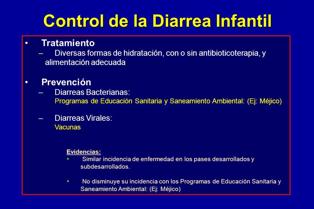 Control de la Diarrea Infantil Tratamiento – Diversas formas de hidratación, con o sin antibioticoterapia, y alimentación adecuada Prevención – Diarre