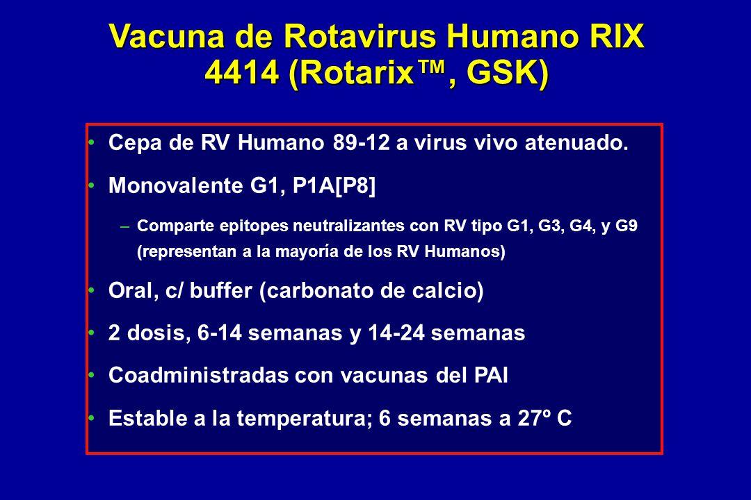 Vacuna de Rotavirus Humano RIX 4414 (Rotarix, GSK) Cepa de RV Humano 89-12 a virus vivo atenuado. Monovalente G1, P1A[P8] –Comparte epitopes neutraliz