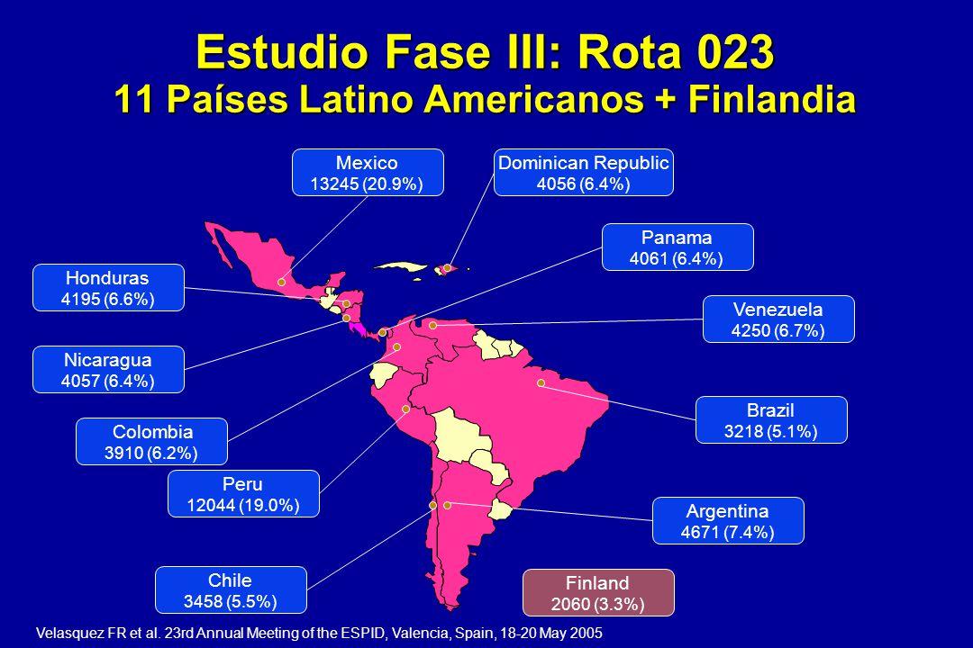 Dominican Republic 4056 (6.4%) Mexico 13245 (20.9%) Brazil 3218 (5.1%) Nicaragua 4057 (6.4%) Honduras 4195 (6.6%) Panama 4061 (6.4%) Chile 3458 (5.5%)