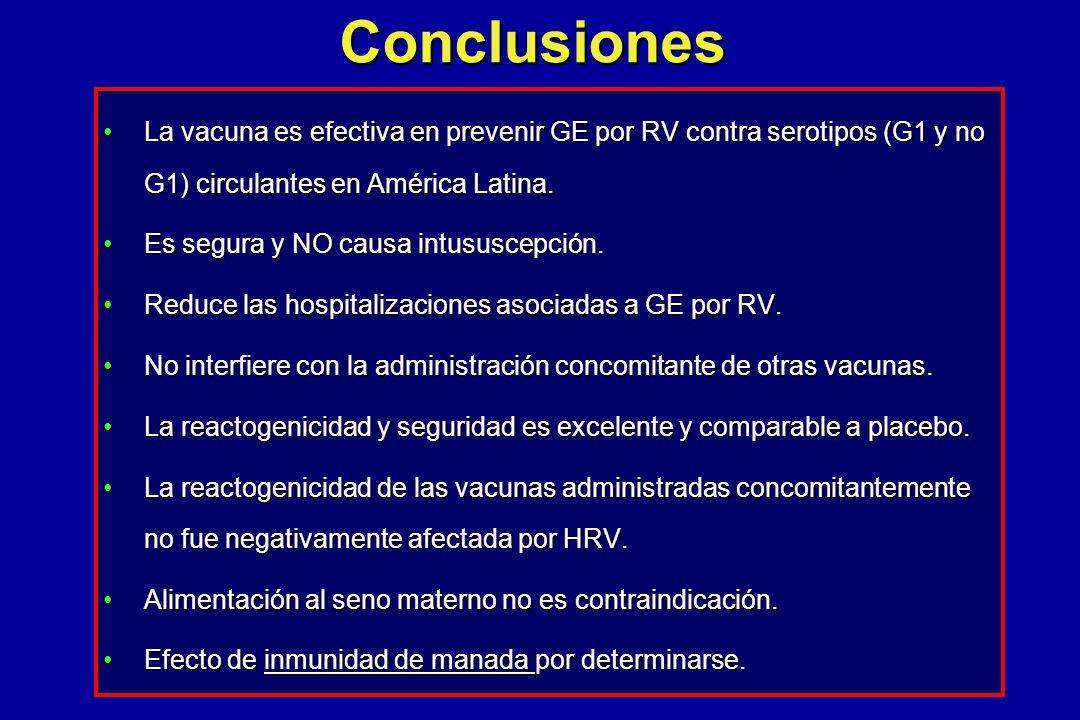 Conclusiones La vacuna es efectiva en prevenir GE por RV contra serotipos (G1 y no G1) circulantes en América Latina.La vacuna es efectiva en prevenir