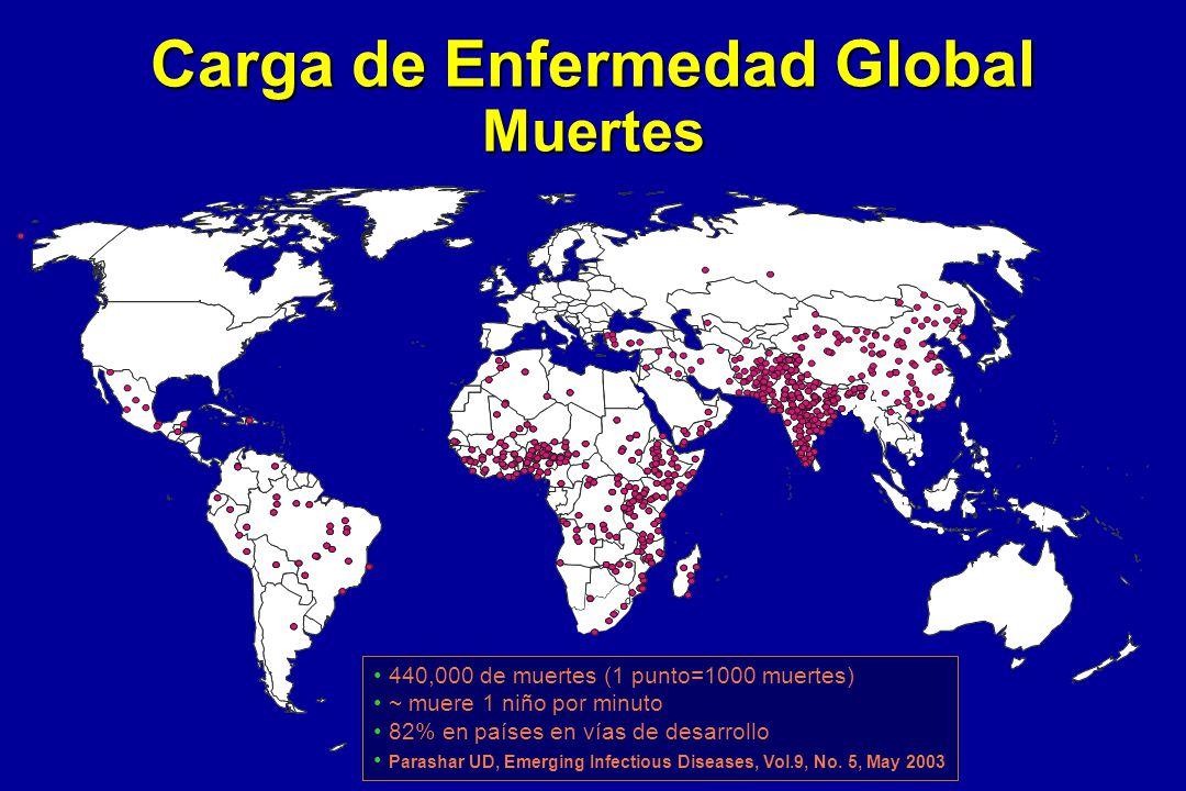 Carga de Enfermedad - Global Umesh D.Parashar, Emerging Infectious Diseases, Vol.9, N o.