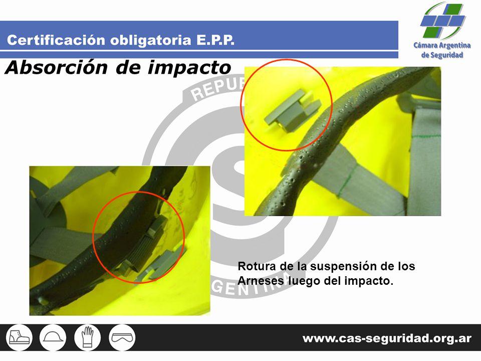 Absorción de impacto Rotura de la suspensión de los Arneses luego del impacto.