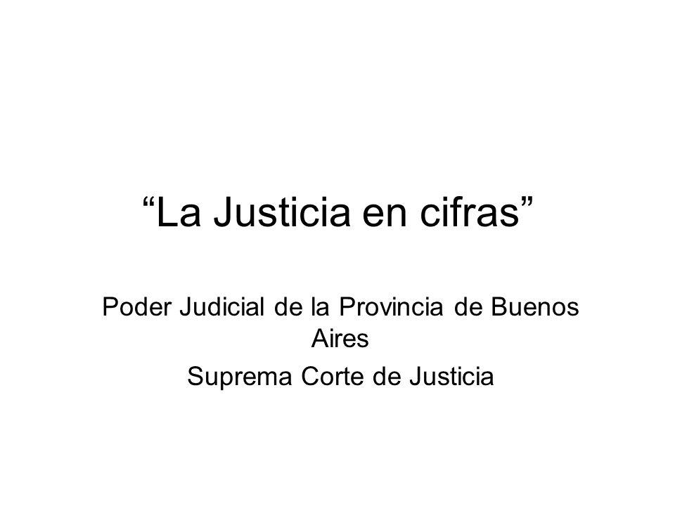 La Justicia en cifras Poder Judicial de la Provincia de Buenos Aires Suprema Corte de Justicia