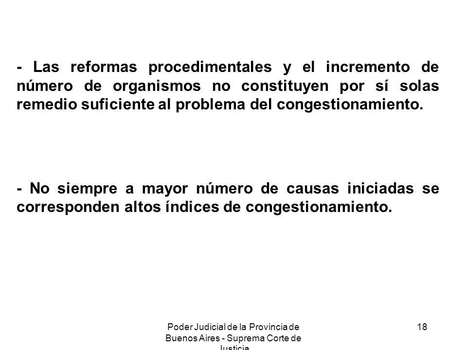 Poder Judicial de la Provincia de Buenos Aires - Suprema Corte de Justicia 18 - Las reformas procedimentales y el incremento de número de organismos n
