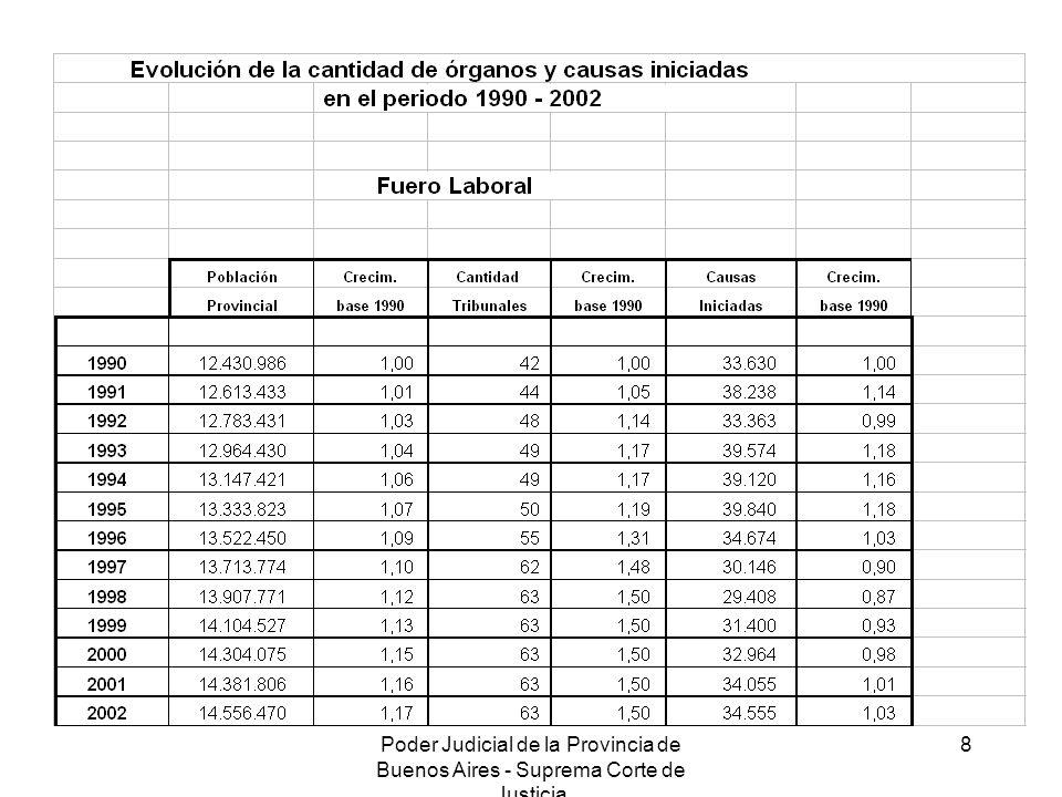 Poder Judicial de la Provincia de Buenos Aires - Suprema Corte de Justicia 8